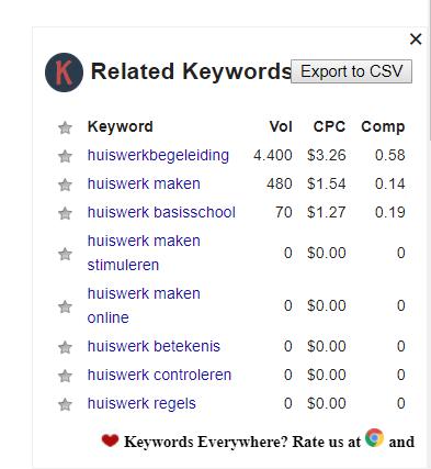 Zoektermen bepalen voor SEO met Keywords Everywhere