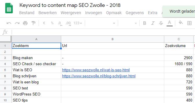 Houd met met een keyword-to-content-map bij hoe hoog je staat in Google.