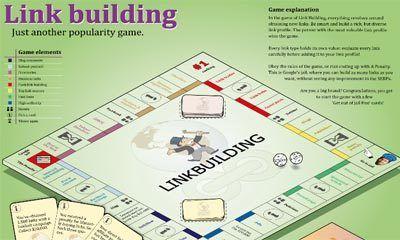 Linkbuilding, het is net monopoly