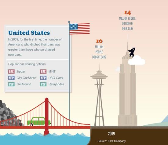 Interactieve-infographics-2