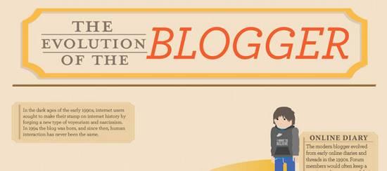Bloggen-infographics