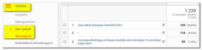 Google Analytics voor SEO