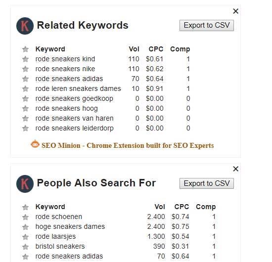 Krijg zoekwoord suggesties met Keywords Everywhere